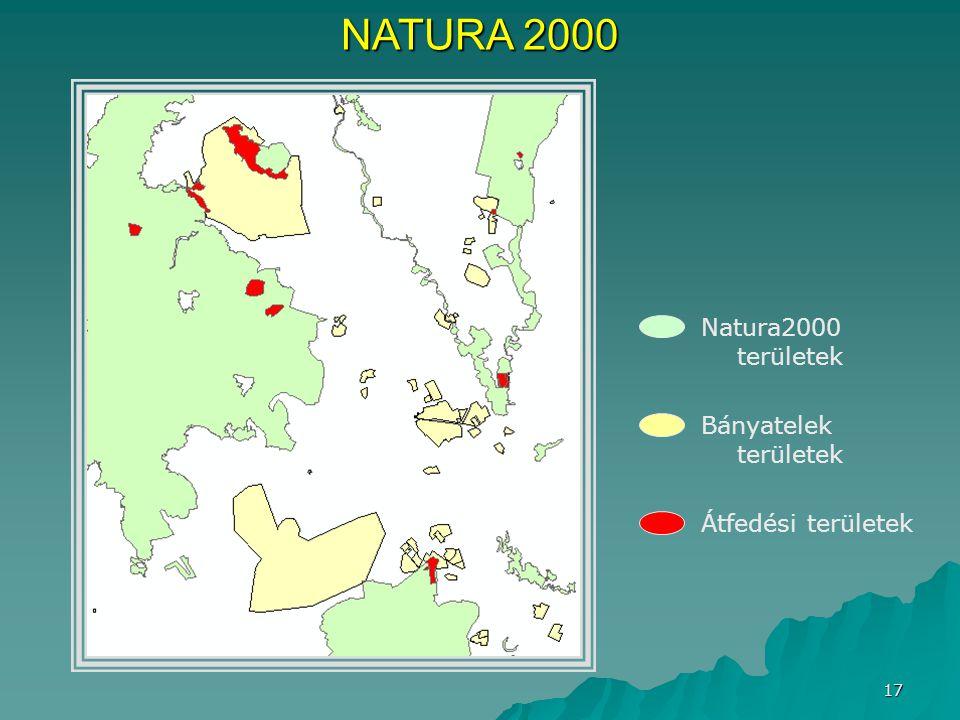 17 NATURA 2000 Natura2000 területek Bányatelek területek Átfedési területek