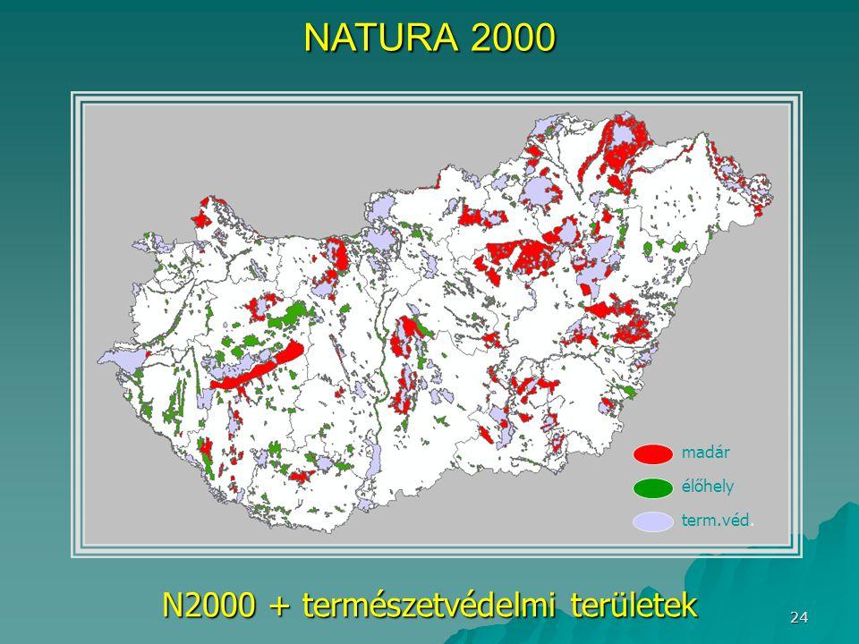 24 NATURA 2000 N2000 + természetvédelmi területek madár élőhely term.véd.