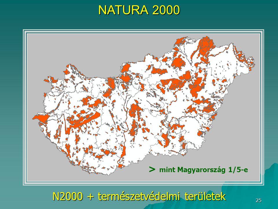 25 NATURA 2000 N2000 + természetvédelmi területek mint Magyarország 1/5-e >