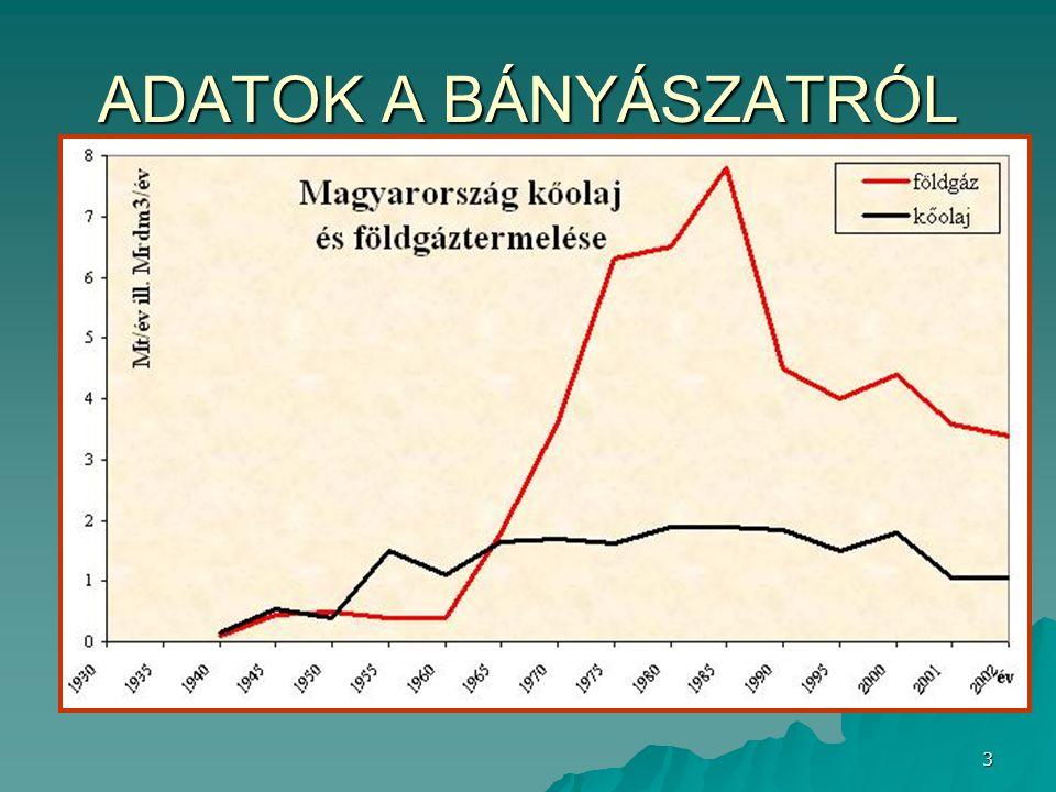 14 NATURA 2000 N2000 teületek kiterjedése: 19 500 km 2  Magyarország 21%-a
