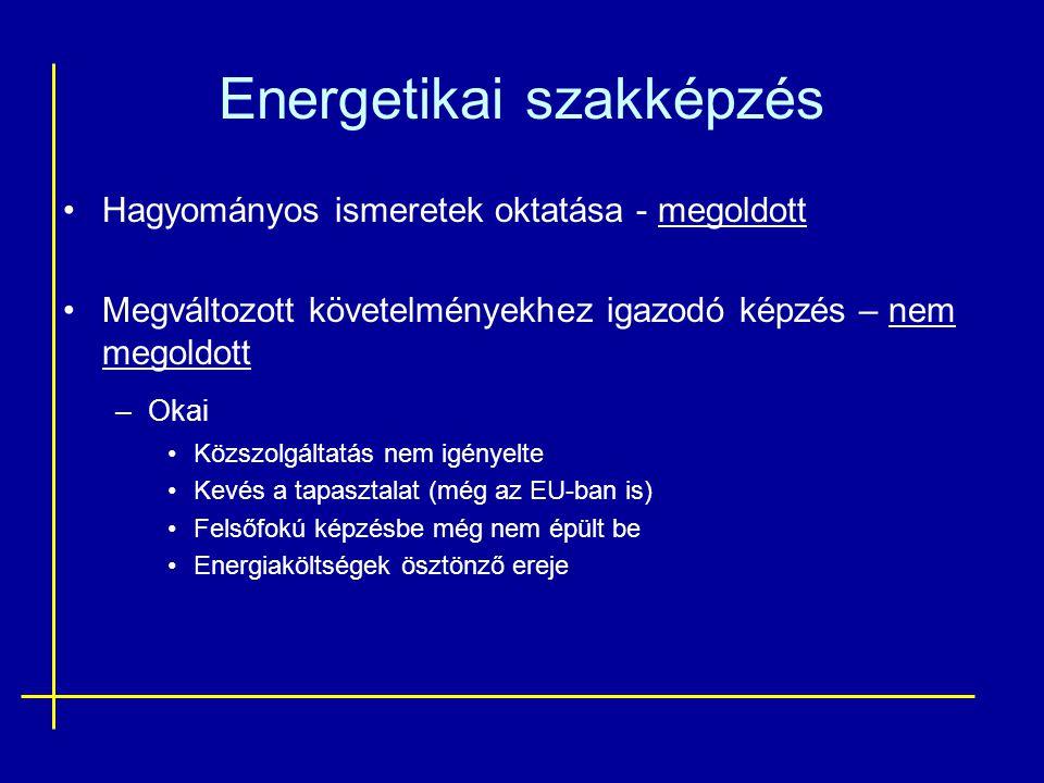 Energetikai szakképzés Hagyományos ismeretek oktatása - megoldott Megváltozott követelményekhez igazodó képzés – nem megoldott –Okai Közszolgáltatás nem igényelte Kevés a tapasztalat (még az EU-ban is) Felsőfokú képzésbe még nem épült be Energiaköltségek ösztönző ereje
