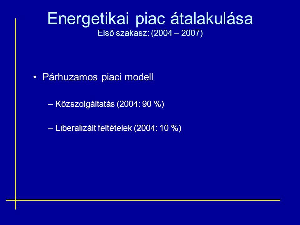 Energetikai piac átalakulása Első szakasz: (2004 – 2007) Párhuzamos piaci modell –Közszolgáltatás (2004: 90 %) –Liberalizált feltételek (2004: 10 %)