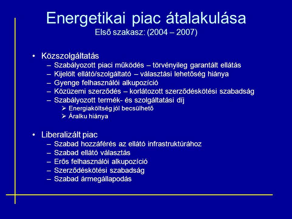 Energetikai piac átalakulása Első szakasz: (2004 – 2007) Közszolgáltatás –Szabályozott piaci működés – törvényileg garantált ellátás –Kijelölt ellátó/szolgáltató – választási lehetőség hiánya –Gyenge felhasználói alkupozíció –Közüzemi szerződés – korlátozott szerződéskötési szabadság –Szabályozott termék- és szolgáltatási díj  Energiaköltség jól becsülhető  Áralku hiánya Liberalizált piac –Szabad hozzáférés az ellátó infrastruktúrához –Szabad ellátó választás –Erős felhasználói alkupozíció –Szerződéskötési szabadság –Szabad ármegállapodás