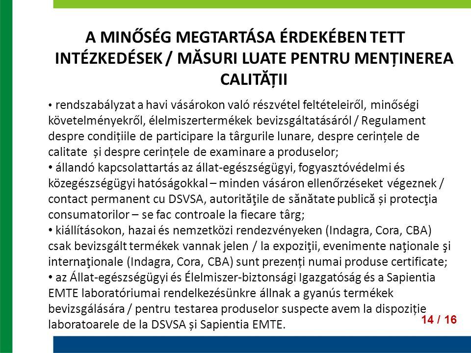 14 / 16 A MINŐSÉG MEGTARTÁSA ÉRDEKÉBEN TETT INTÉZKEDÉSEK / MĂSURI LUATE PENTRU MENȚINEREA CALITĂȚII rendszabályzat a havi vásárokon való részvétel feltételeiről, minőségi követelményekről, élelmiszertermékek bevizsgáltatásáról / Regulament despre condițiile de participare la târgurile lunare, despre cerințele de calitate și despre cerințele de examinare a produselor; állandó kapcsolattartás az állat-egészségügyi, fogyasztóvédelmi és közegészségügyi hatóságokkal – minden vásáron ellenőrzéseket végeznek / contact permanent cu DSVSA, autorităţile de sănătate publică și protecţia consumatorilor – se fac controale la fiecare târg; kiállításokon, hazai és nemzetközi rendezvényeken (Indagra, Cora, CBA) csak bevizsgált termékek vannak jelen / la expoziţii, evenimente naţionale şi internaţionale (Indagra, Cora, CBA) sunt prezenți numai produse certificate; az Állat-egészségügyi és Élelmiszer-biztonsági Igazgatóság és a Sapientia EMTE laboratóriumai rendelkezésünkre állnak a gyanús termékek bevizsgálására / pentru testarea produselor suspecte avem la dispoziție laboratoarele de la DSVSA și Sapientia EMTE.