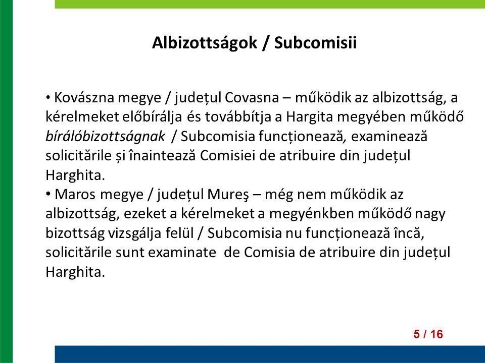 5 / 16 Albizottságok / Subcomisii Kovászna megye / județul Covasna – működik az albizottság, a kérelmeket előbírálja és továbbítja a Hargita megyében működő bírálóbizottságnak / Subcomisia funcționează, examinează solicitările și înaintează Comisiei de atribuire din județul Harghita.