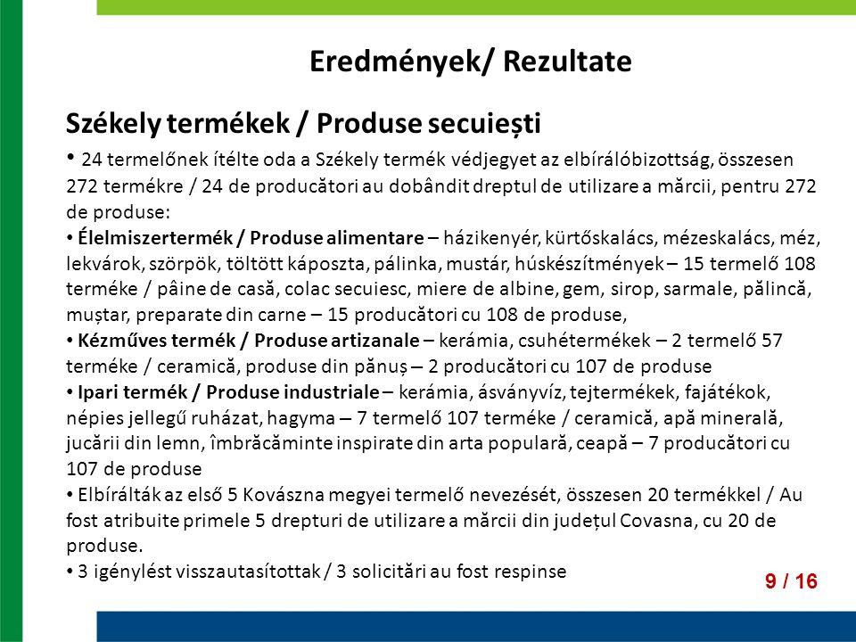 Eredmények/ Rezultate 9 / 16 Székely termékek / Produse secuiești 24 termelőnek ítélte oda a Székely termék védjegyet az elbírálóbizottság, összesen 272 termékre / 24 de producători au dobândit dreptul de utilizare a mărcii, pentru 272 de produse: Élelmiszertermék / Produse alimentare – házikenyér, kürtőskalács, mézeskalács, méz, lekvárok, szörpök, töltött káposzta, pálinka, mustár, húskészítmények – 15 termelő 108 terméke / pâine de casă, colac secuiesc, miere de albine, gem, sirop, sarmale, pălincă, muștar, preparate din carne – 15 producători cu 108 de produse, Kézműves termék / Produse artizanale – kerámia, csuhétermékek – 2 termelő 57 terméke / ceramică, produse din pănuș – 2 producători cu 107 de produse Ipari termék / Produse industriale – kerámia, ásványvíz, tejtermékek, fajátékok, népies jellegű ruházat, hagyma – 7 termelő 107 terméke / ceramică, apă minerală, jucării din lemn, îmbrăcăminte inspirate din arta populară, ceapă – 7 producători cu 107 de produse Elbírálták az első 5 Kovászna megyei termelő nevezését, összesen 20 termékkel / Au fost atribuite primele 5 drepturi de utilizare a mărcii din județul Covasna, cu 20 de produse.