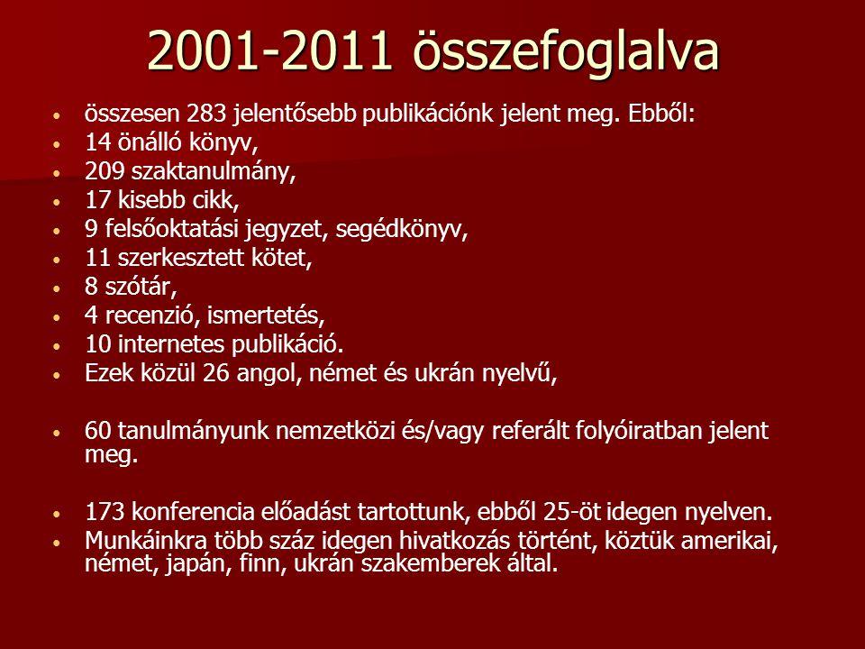 2001-2011 összefoglalva összesen 283 jelentősebb publikációnk jelent meg. Ebből: 14 önálló könyv, 209 szaktanulmány, 17 kisebb cikk, 9 felsőoktatási j