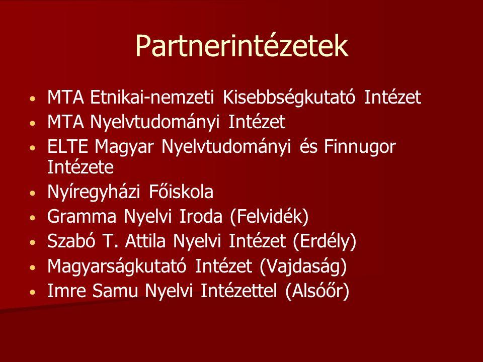 Tevékenységi kör a) a kárpátaljai magyar nyelvhasználat tudományos vizsgálata; a) a kárpátaljai magyar nyelvhasználat tudományos vizsgálata; b) írott és beszélt nyelvi adatbázisok építése, archiválása, elemzése; b) írott és beszélt nyelvi adatbázisok építése, archiválása, elemzése; c) a helyi magyar nyelvhasználat nyelvtervezési problémáinak áttekintése, javaslatok megfogalmazása; c) a helyi magyar nyelvhasználat nyelvtervezési problémáinak áttekintése, javaslatok megfogalmazása; d) az ukrajnai nyelv- és oktatáspolitika folyamatos monitoringja; d) az ukrajnai nyelv- és oktatáspolitika folyamatos monitoringja; e) oktatás, továbbképzés; e) oktatás, továbbképzés; f) kutatásszervezés; f) kutatásszervezés; g) a tudományos utánpótlás nevelése, segítése; g) a tudományos utánpótlás nevelése, segítése; h) a nyelvészetiek mellett társadalomtudományi kutatási programok segítése, támogatása.