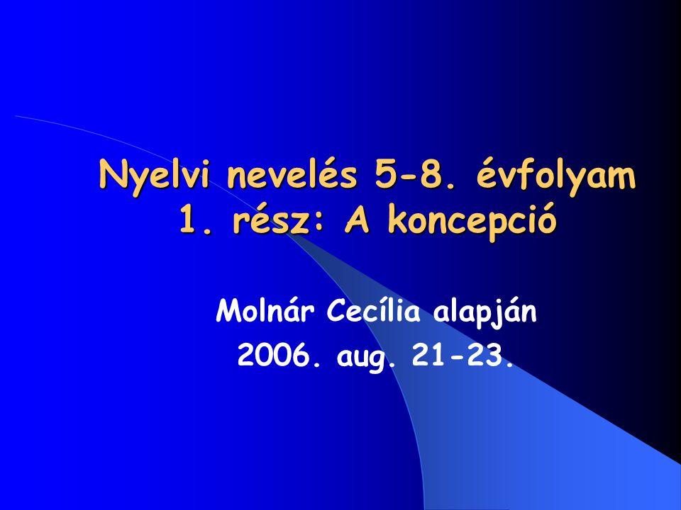 Nyelvi nevelés 5-8. évfolyam 1. rész: A koncepció Molnár Cecília alapján 2006. aug. 21-23.