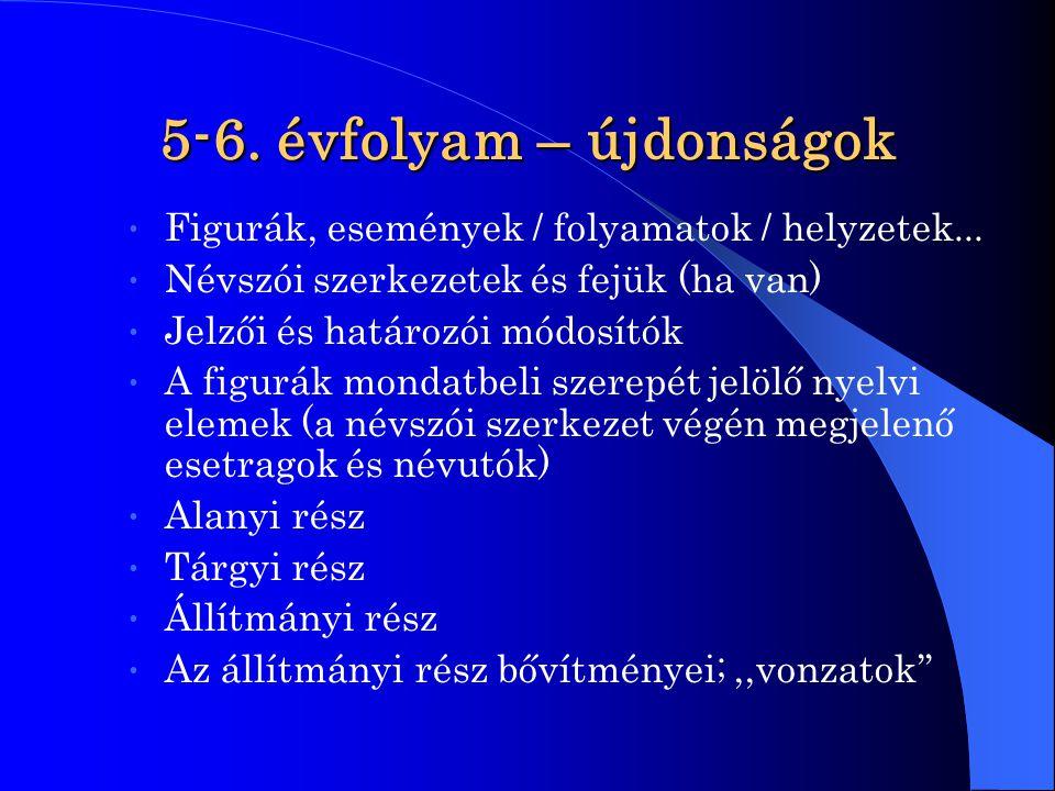 5-6. évfolyam – újdonságok Figurák, események / folyamatok / helyzetek...