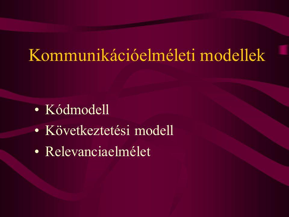 Kommunikációelméleti modellek Kódmodell Következtetési modell Relevanciaelmélet