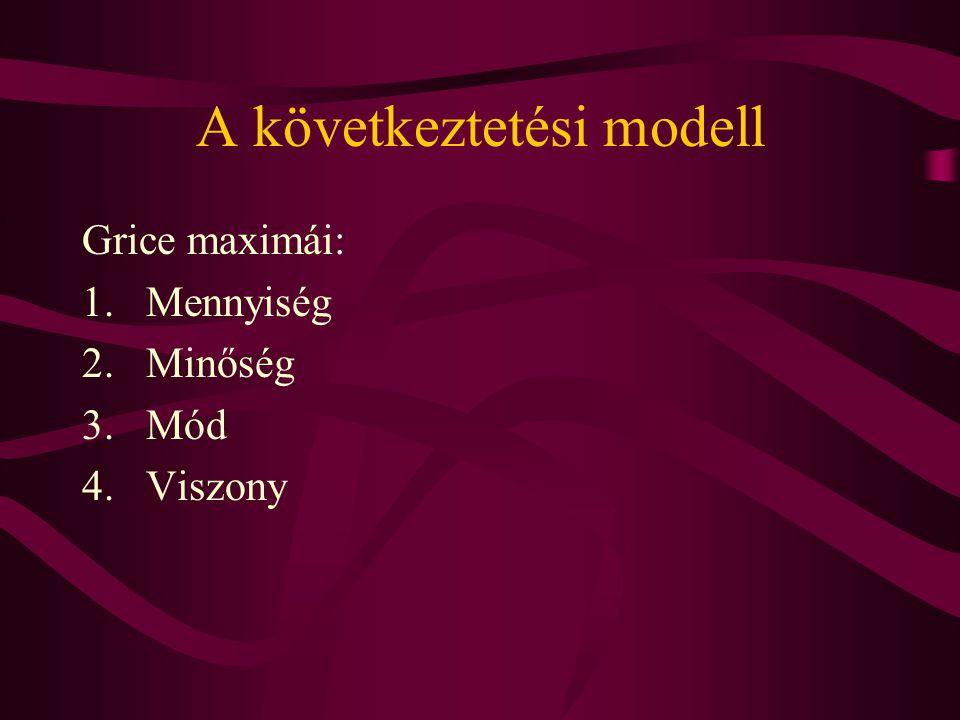 A következtetési modell Grice maximái: 1.Mennyiség 2.Minőség 3.Mód 4.Viszony