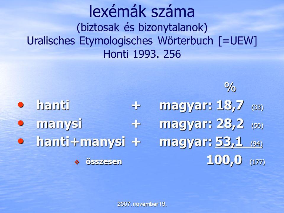 2007. november 19. lexémák száma (biztosak és bizonytalanok) Uralisches Etymologisches Wörterbuch [=UEW] Honti 1993. 256 % hanti+magyar:18,7 (33) hant