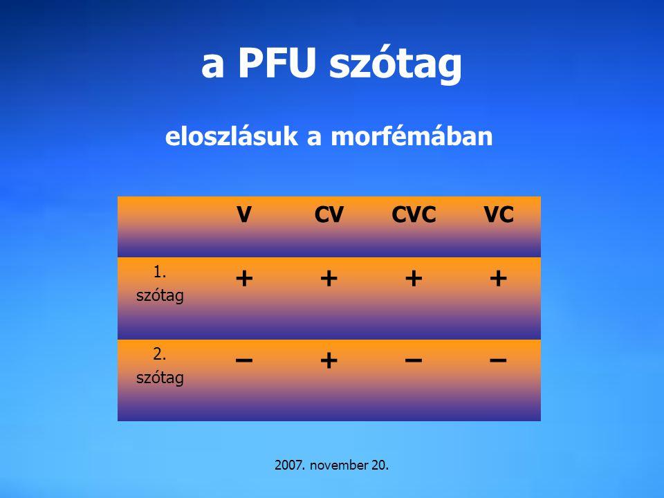 2007. november 20. a PFU szótag eloszlásuk a morfémában VCVCVCVC 1. szótag ++++ 2. szótag –+––