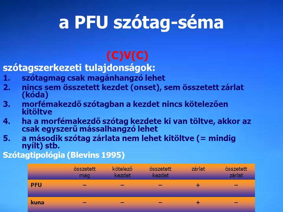 2007. november 20. a PFU szótag-séma (C)V(C) szótagszerkezeti tulajdonságok: 1.szótagmag csak magánhangzó lehet 2.nincs sem összetett kezdet (onset),
