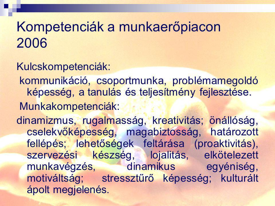 Kompetenciák a munkaerőpiacon 2006 Kulcskompetenciák: kommunikáció, csoportmunka, problémamegoldó képesség, a tanulás és teljesítmény fejlesztése. Mun