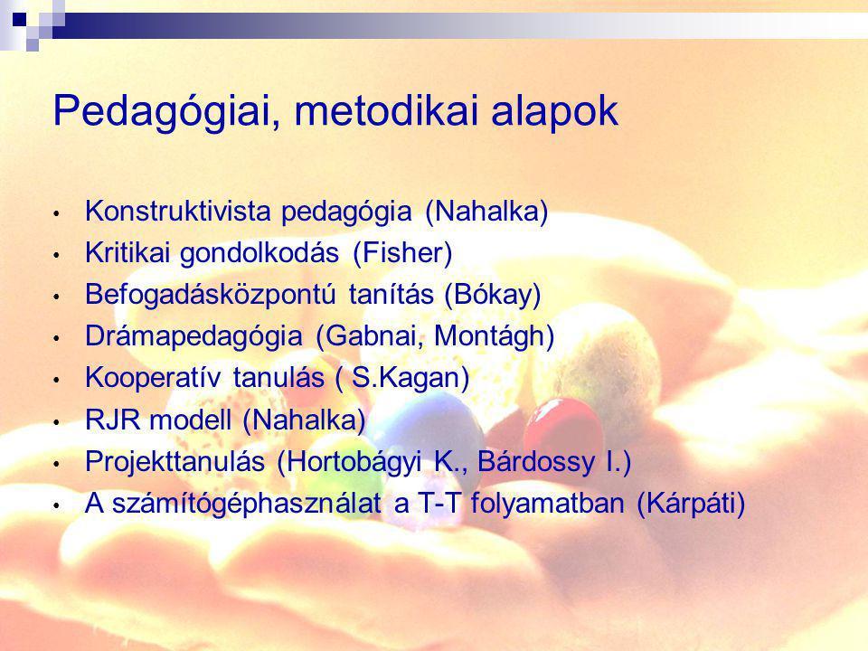 Pedagógiai, metodikai alapok Konstruktivista pedagógia (Nahalka) Kritikai gondolkodás (Fisher) Befogadásközpontú tanítás (Bókay) Drámapedagógia (Gabna