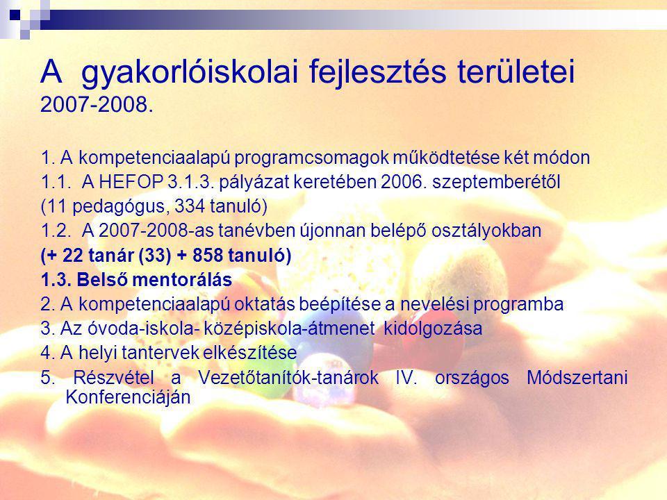A gyakorlóiskolai fejlesztés területei 2007-2008. 1. A kompetenciaalapú programcsomagok működtetése két módon 1.1. A HEFOP 3.1.3. pályázat keretében 2