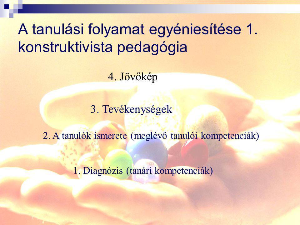 A tanulási folyamat egyéniesítése 1. konstruktivista pedagógia 1. Diagnózis (tanári kompetenciák) 2. A tanulók ismerete (meglévő tanulói kompetenciák)