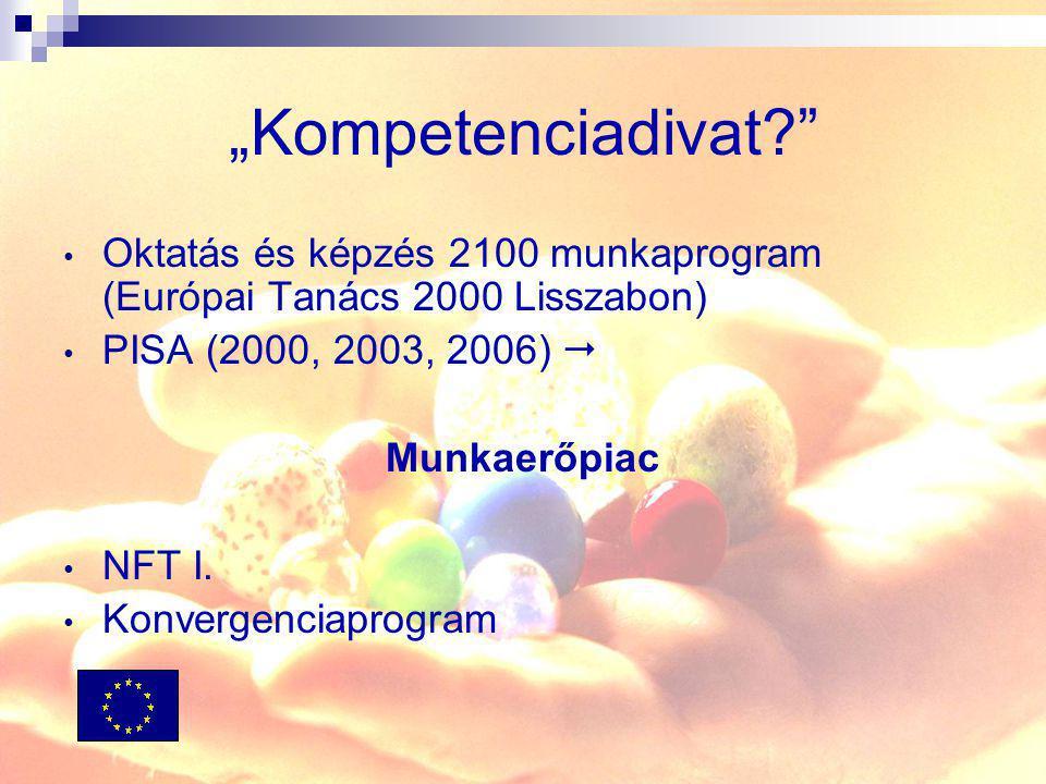 """""""Kompetenciadivat?"""" Oktatás és képzés 2100 munkaprogram (Európai Tanács 2000 Lisszabon) PISA (2000, 2003, 2006)  Munkaerőpiac NFT I. Konvergenciaprog"""