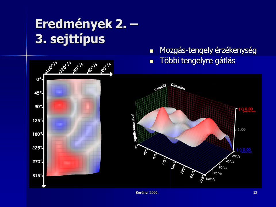 Berényi 2006.12 Eredmények 2. – 3.