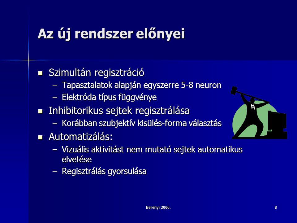 Berényi 2006.8 Az új rendszer előnyei Szimultán regisztráció Szimultán regisztráció –Tapasztalatok alapján egyszerre 5-8 neuron –Elektróda típus függvénye Inhibitorikus sejtek regisztrálása Inhibitorikus sejtek regisztrálása –Korábban szubjektív kisülés-forma választás Automatizálás: Automatizálás: –Vizuális aktivitást nem mutató sejtek automatikus elvetése –Regisztrálás gyorsulása