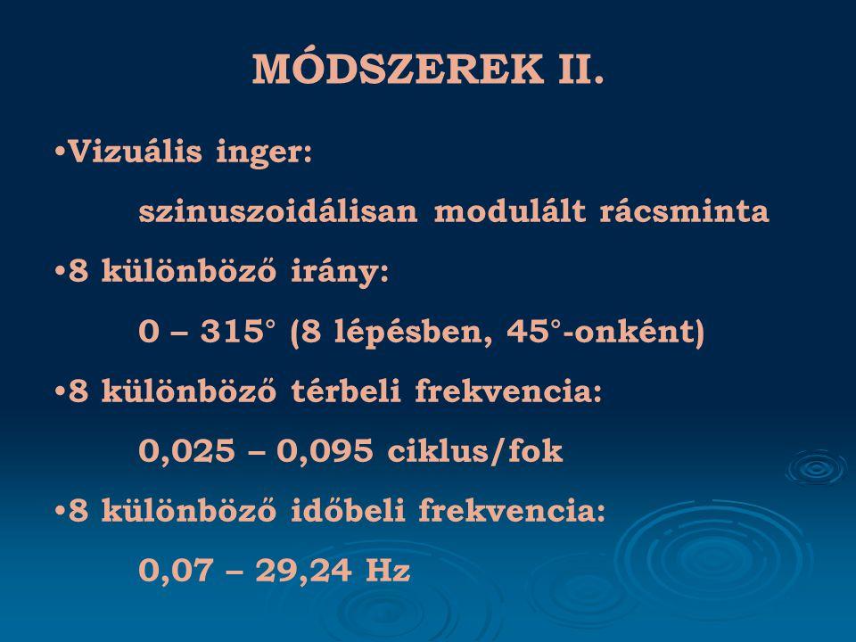 MÓDSZEREK II.