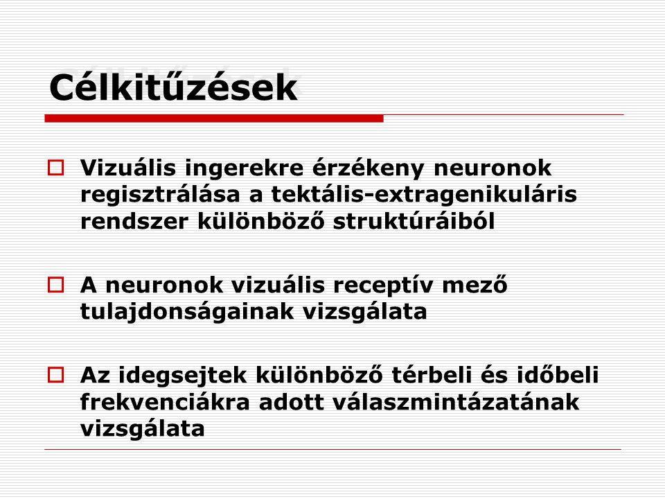 Köszönetnyilvánítás Dósai Gabriella Liszli Péter Hermann Kálmán