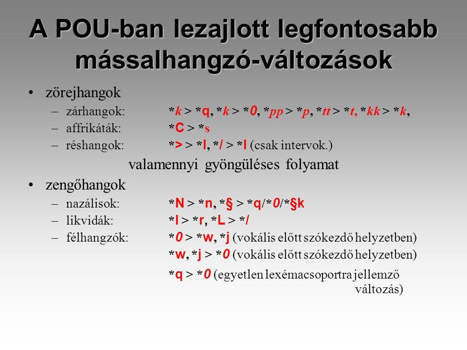 A POU-ban lezajlott legfontosabb mássalhangzó-változások zörejhangok –zárhangok:*k > * q, *k > * 0, *pp > *p, *tt > *t, *kk > *k, –affrikáták:* C > *s –réshangok:* > > * l, * / > * l (csak intervok.) valamennyi gyöngüléses folyamat zengőhangok –nazálisok:* N > * n, * § > * q /* 0 /* §k –likvidák: * l > * r, * L > * / –félhangzók:* 0 > * w, * j (vokális előtt szókezdő helyzetben) * w, * j > * 0 (vokális előtt szókezdő helyzetben) * q > * 0 (egyetlen lexémacsoportra jellemző változás)