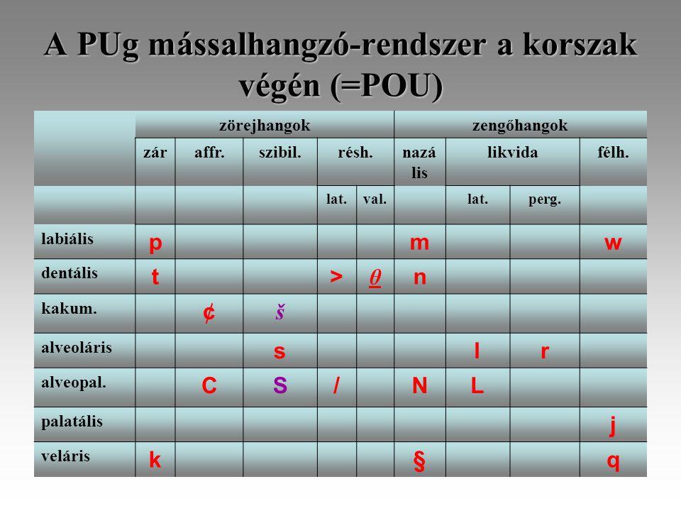A PUg mássalhangzó-rendszer a korszak végén (=POU) zörejhangokzengőhangok záraffr.szibil.résh.nazá lis likvidafélh.