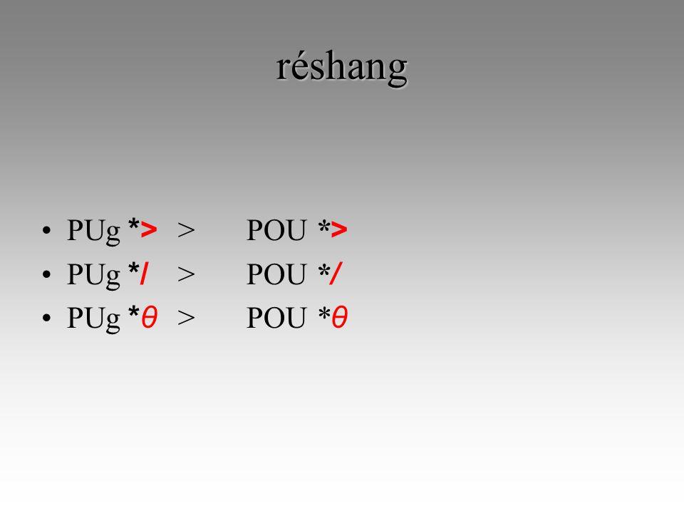 réshang PUg *> >POU * > PUg */ >POU * / PUg *θ >POU * θ