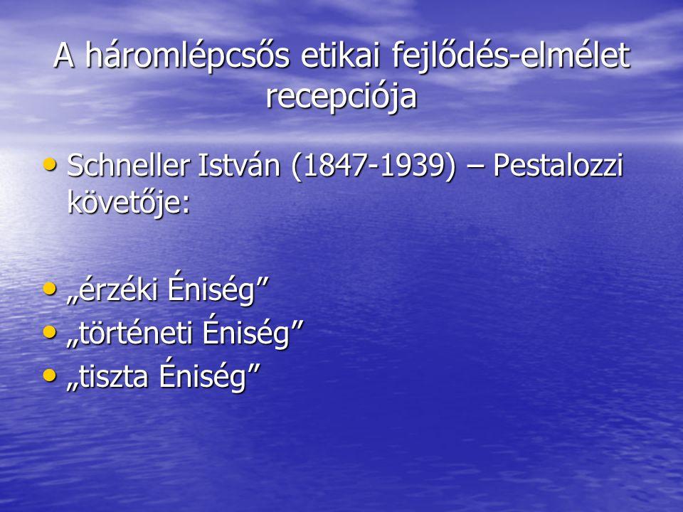 A háromlépcsős etikai fejlődés-elmélet recepciója Schneller István (1847-1939) – Pestalozzi követője: Schneller István (1847-1939) – Pestalozzi követő