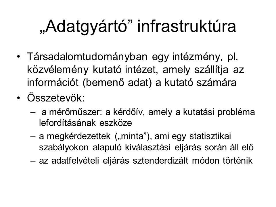 """""""Adatgyártó infrastruktúra Társadalomtudományban egy intézmény, pl."""