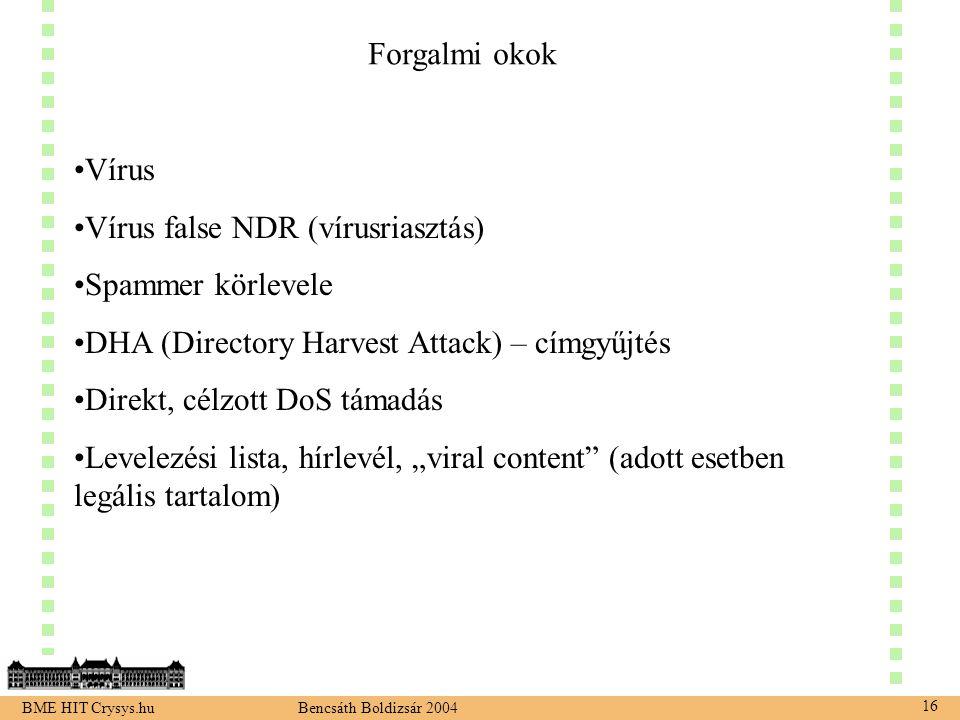 """BME HIT Crysys.hu Bencsáth Boldizsár 2004 16 Forgalmi okok Vírus Vírus false NDR (vírusriasztás) Spammer körlevele DHA (Directory Harvest Attack) – címgyűjtés Direkt, célzott DoS támadás Levelezési lista, hírlevél, """"viral content (adott esetben legális tartalom)"""