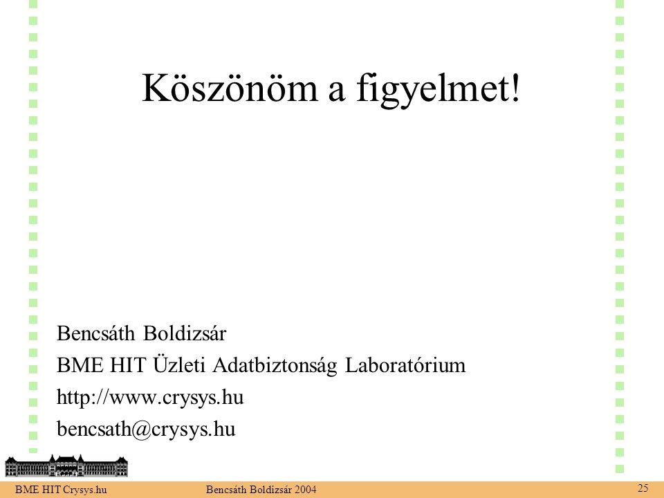 BME HIT Crysys.hu Bencsáth Boldizsár 2004 25 Köszönöm a figyelmet! Bencsáth Boldizsár BME HIT Üzleti Adatbiztonság Laboratórium http://www.crysys.hu b