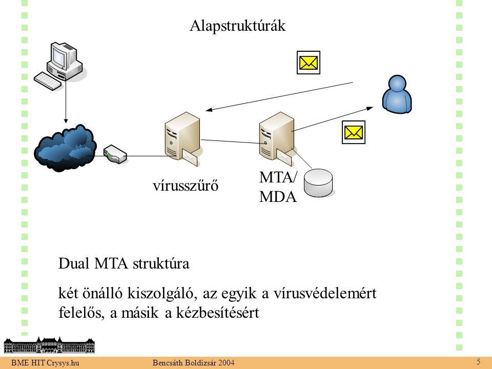 BME HIT Crysys.hu Bencsáth Boldizsár 2004 5 Alapstruktúrák Dual MTA struktúra két önálló kiszolgáló, az egyik a vírusvédelemért felelős, a másik a kézbesítésért vírusszűrő MTA/ MDA