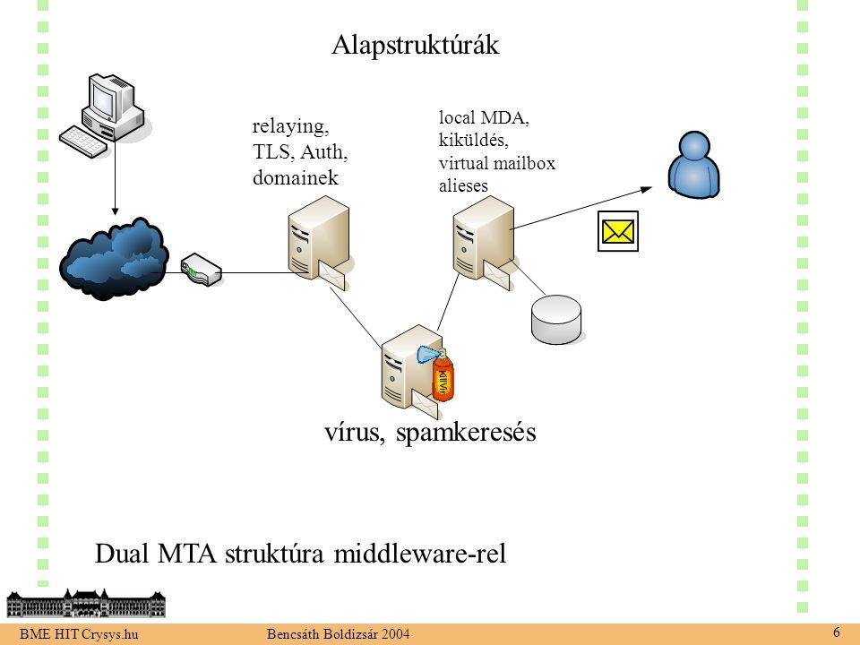 BME HIT Crysys.hu Bencsáth Boldizsár 2004 6 Alapstruktúrák Dual MTA struktúra middleware-rel relaying, TLS, Auth, domainek local MDA, kiküldés, virtual mailbox alieses vírus, spamkeresés