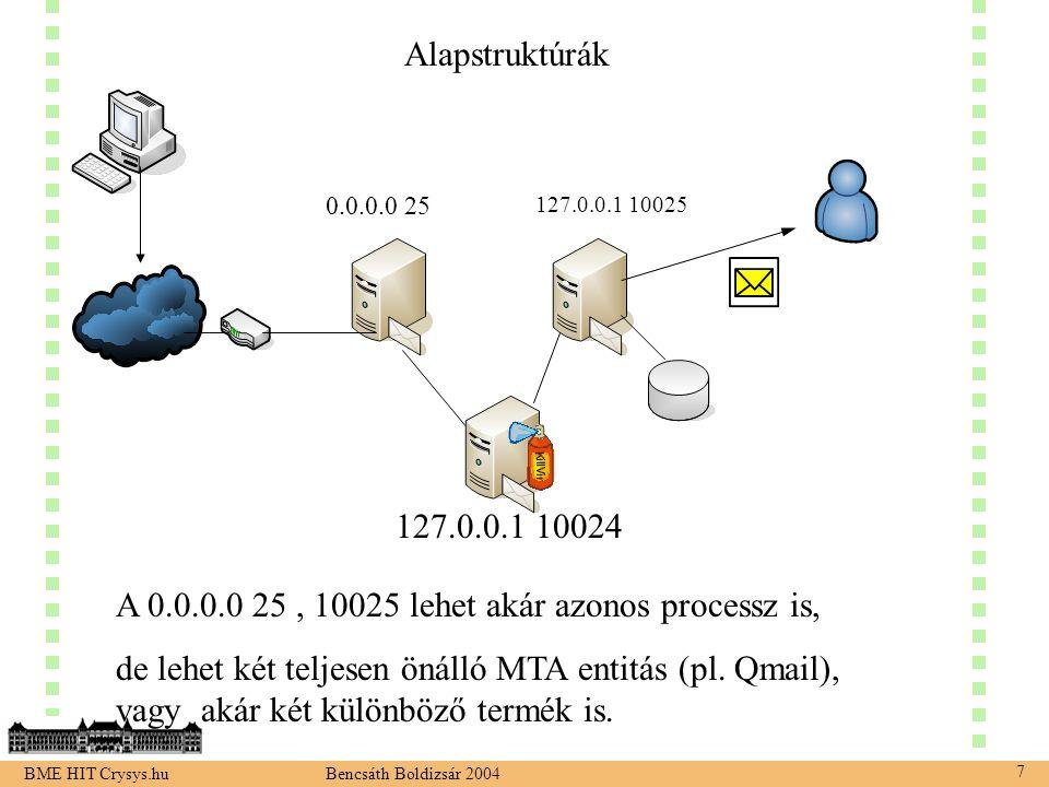 BME HIT Crysys.hu Bencsáth Boldizsár 2004 7 Alapstruktúrák A 0.0.0.0 25, 10025 lehet akár azonos processz is, de lehet két teljesen önálló MTA entitás (pl.