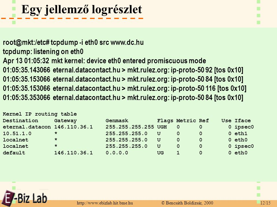 © Bencsáth Boldizsár, /15 Egy jellemző logrészlet tcpdump -i eth0 src   tcpdump: listening on eth0 Apr 13 01:05:32 mkt kernel: device eth0 entered promiscuous mode 01:05: eternal.datacontact.hu > mkt.rulez.org: ip-proto [tos 0x10] 01:05: eternal.datacontact.hu > mkt.rulez.org: ip-proto [tos 0x10] 01:05: eternal.datacontact.hu > mkt.rulez.org: ip-proto [tos 0x10] 01:05: eternal.datacontact.hu > mkt.rulez.org: ip-proto [tos 0x10] Kernel IP routing table Destination Gateway Genmask Flags Metric Ref Use Iface eternal.datacon UGH ipsec * U eth1 localnet * U eth0 localnet * U ipsec0 default UG eth0