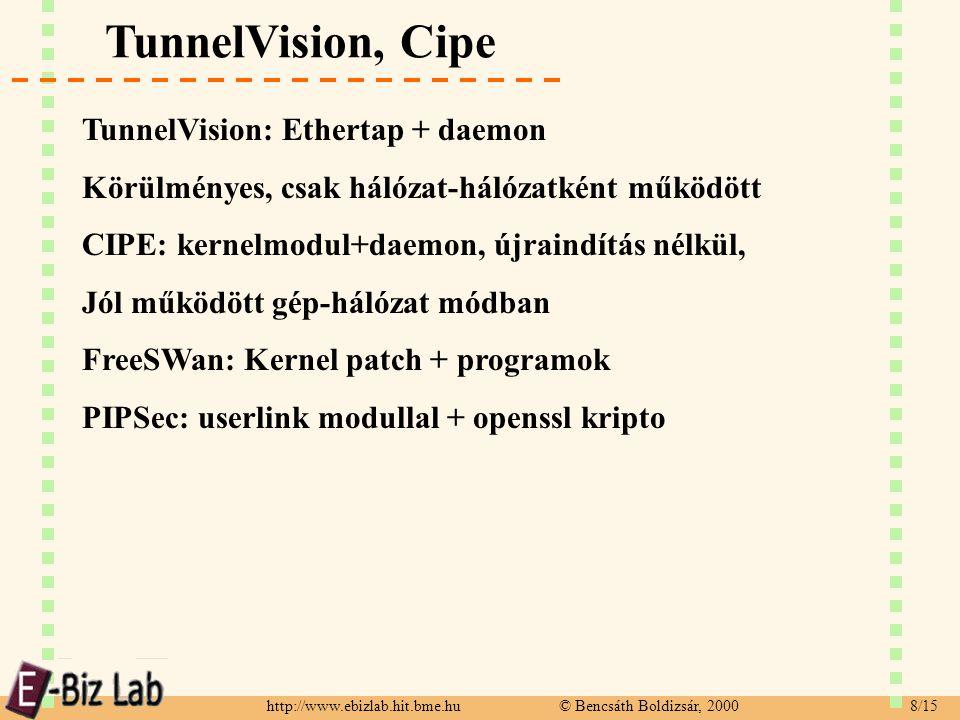 http://www.ebizlab.hit.bme.hu © Bencsáth Boldizsár, 2000 8/15 TunnelVision, Cipe TunnelVision: Ethertap + daemon Körülményes, csak hálózat-hálózatként működött CIPE: kernelmodul+daemon, újraindítás nélkül, Jól működött gép-hálózat módban FreeSWan: Kernel patch + programok PIPSec: userlink modullal + openssl kripto