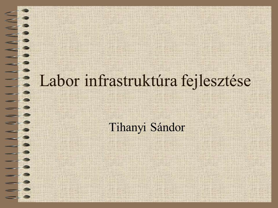 Labor infrastruktúra fejlesztése Tihanyi Sándor