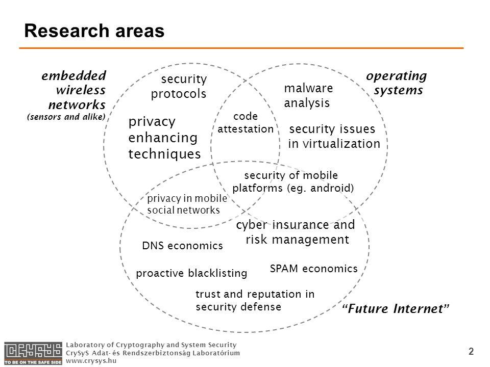 Laboratory of Cryptography and System Security CrySyS Adat- és Rendszerbiztonság Laboratórium www.crysys.hu Domain names  http://www.crysys.hit.bme.hu/  3