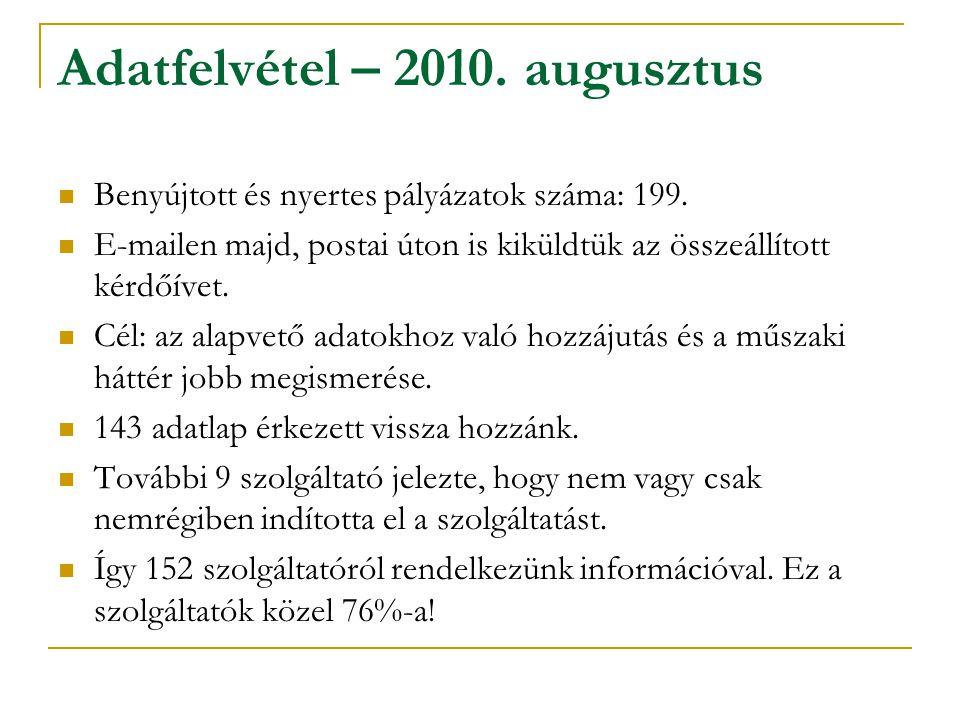 Adatfelvétel – 2010. augusztus Benyújtott és nyertes pályázatok száma: 199.