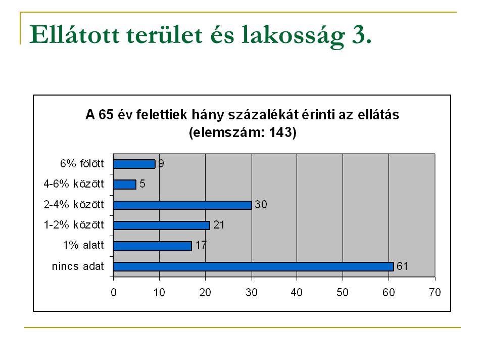 Műszaki háttér Az engedélyezett készülékszám összesen 22 492 (átlag 160).