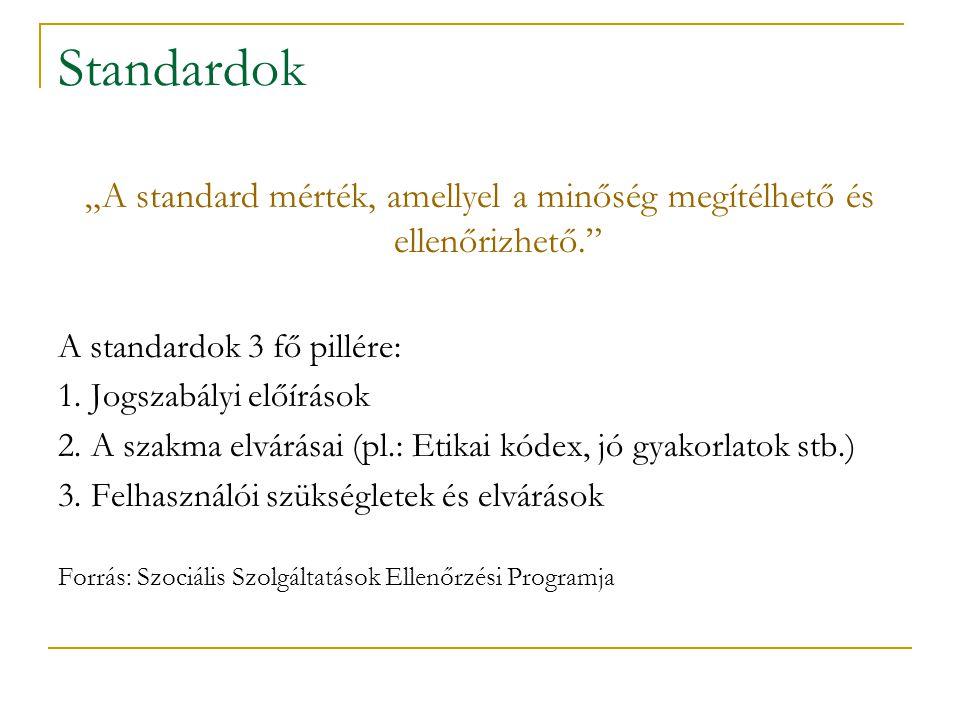 """Standardok """"A standard mérték, amellyel a minőség megítélhető és ellenőrizhető."""" A standardok 3 fő pillére: 1. Jogszabályi előírások 2. A szakma elvár"""