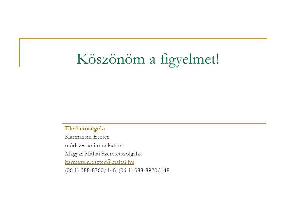 Köszönöm a figyelmet! Elérhetőségek: Karmazsin Eszter módszertani munkatárs Magyar Máltai Szeretetszolgálat karmazsin.eszter@maltai.hu (06 1) 388-8760