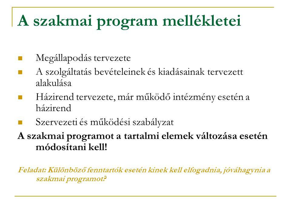 Tárgyi feltételek (1/2000.(I. 7.) SzCsM rendelet 4.