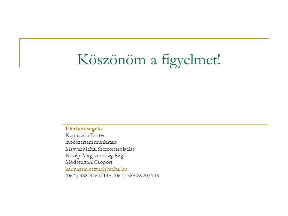 Köszönöm a figyelmet! Elérhetőségek: Karmazsin Eszter módszertani munkatárs Magyar Máltai Szeretetszolgálat Közép-Magyarországi Régió Módszertani Csop