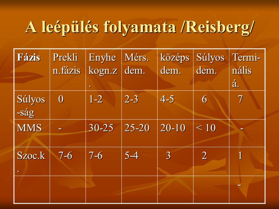 A leépülés folyamata /Reisberg/ Fázis Prekli n.fázis Enyhe kogn.z.