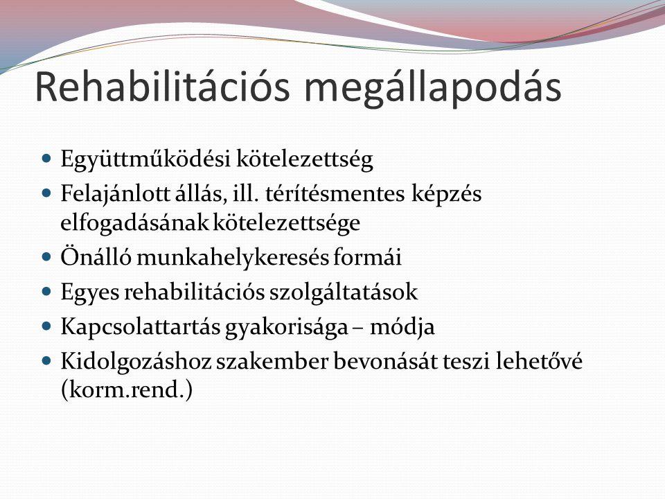 Rehabilitációs megállapodás Együttműködési kötelezettség Felajánlott állás, ill.